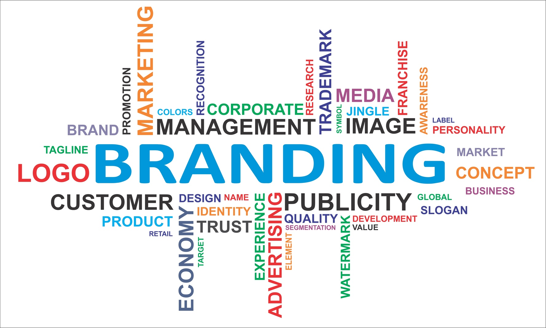 10 Tips to Deciding Your New Business Name
