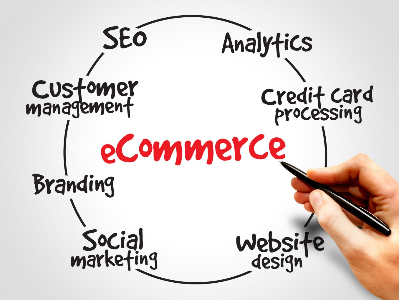 Stick With The Best Shopping Sites in India For Amazing Deals